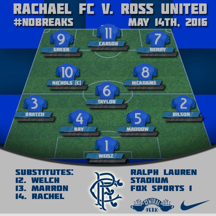 Rachael FC Lineups UPDATE