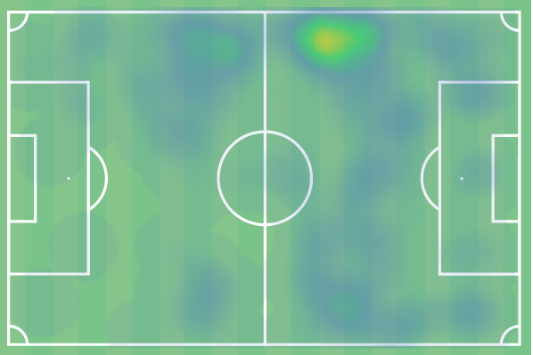 Sweden's Fridolina Rolfo's heatmap against Japan in the Tokyo 2020 Olympic Games. (Wyscout)